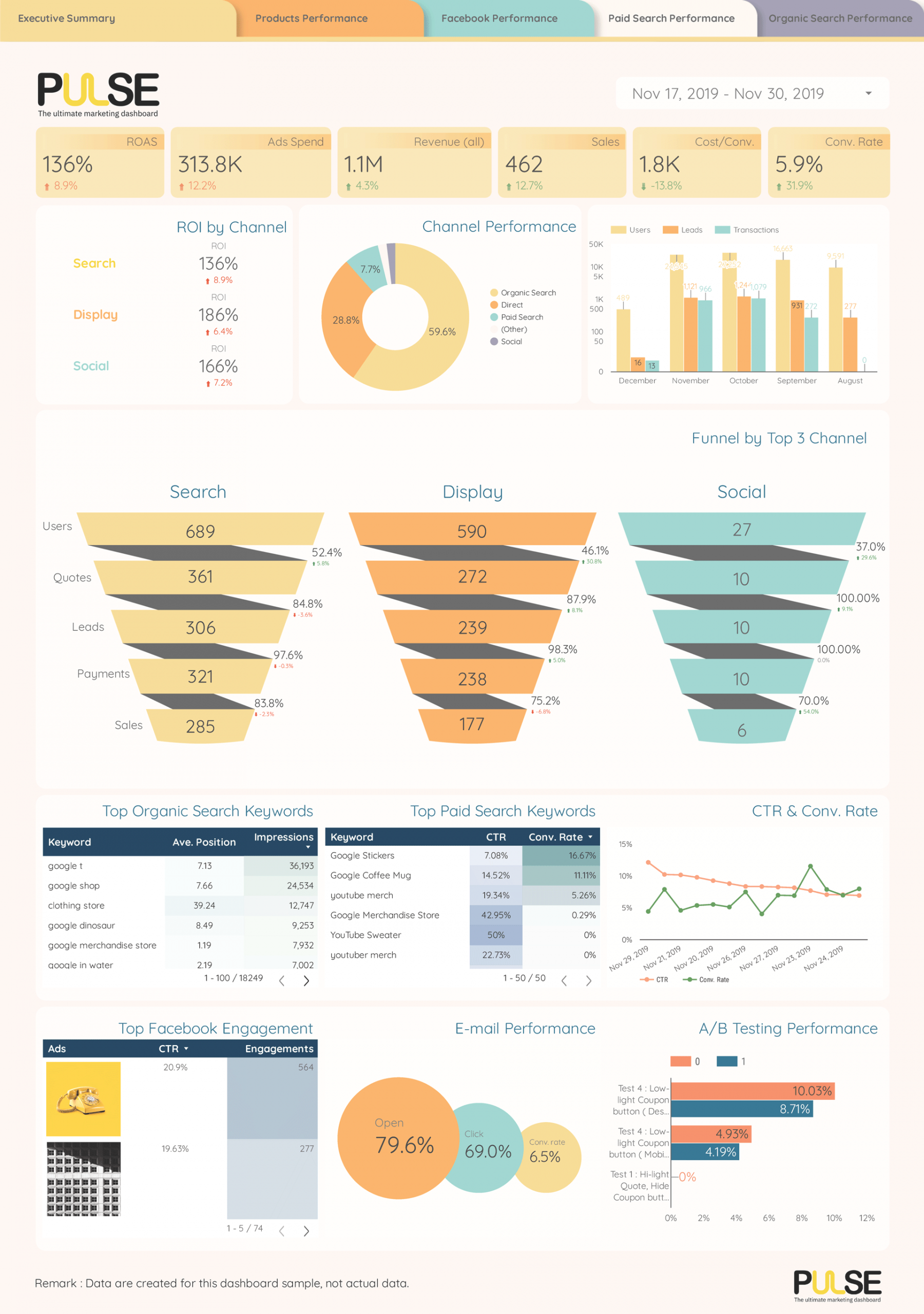 PULSE | The Ultimate Marketing Dashboard