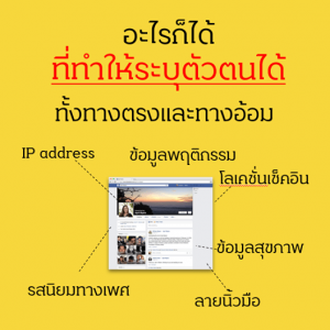 PDPA Thailand Analytist.co